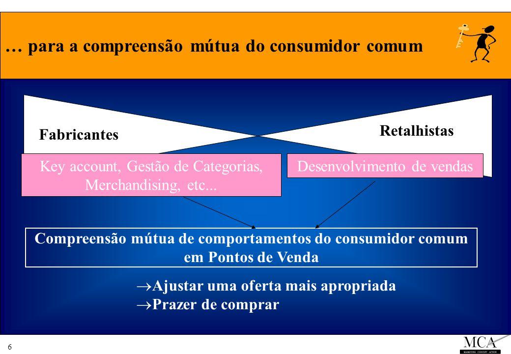 6  Ajustar uma oferta mais apropriada  Prazer de comprar Compreensão mútua de comportamentos do consumidor comum em Pontos de Venda Fabricantes Retalhistas … para a compreensão mútua do consumidor comum Key account, Gestão de Categorias, Merchandising, etc...