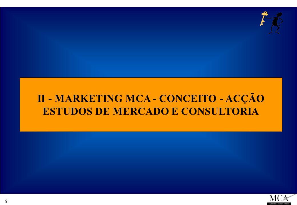 II - MARKETING MCA - CONCEITO - ACÇÃO ESTUDOS DE MERCADO E CONSULTORIA 8