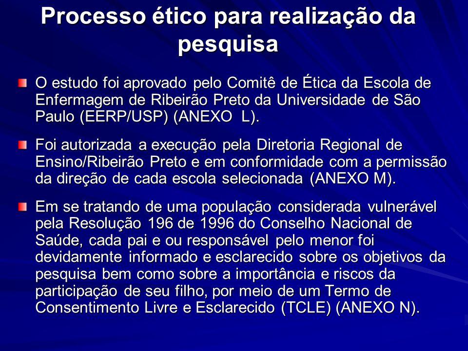 Processo ético para realização da pesquisa O estudo foi aprovado pelo Comitê de Ética da Escola de Enfermagem de Ribeirão Preto da Universidade de São