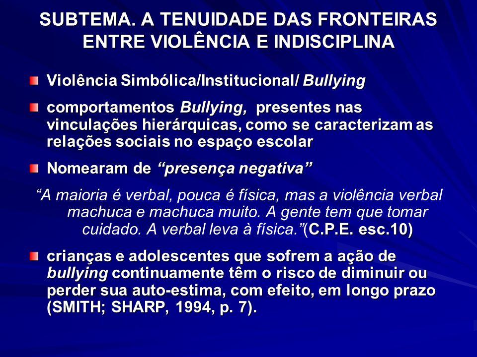 SUBTEMA. A TENUIDADE DAS FRONTEIRAS ENTRE VIOLÊNCIA E INDISCIPLINA Violência Simbólica/Institucional/ Bullying comportamentos Bullying, presentes nas