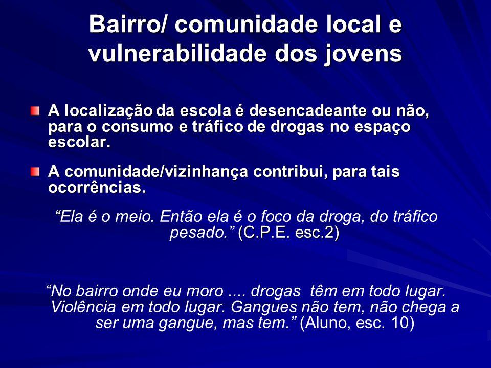 Bairro/ comunidade local e vulnerabilidade dos jovens A localização da escola é desencadeante ou não, para o consumo e tráfico de drogas no espaço esc