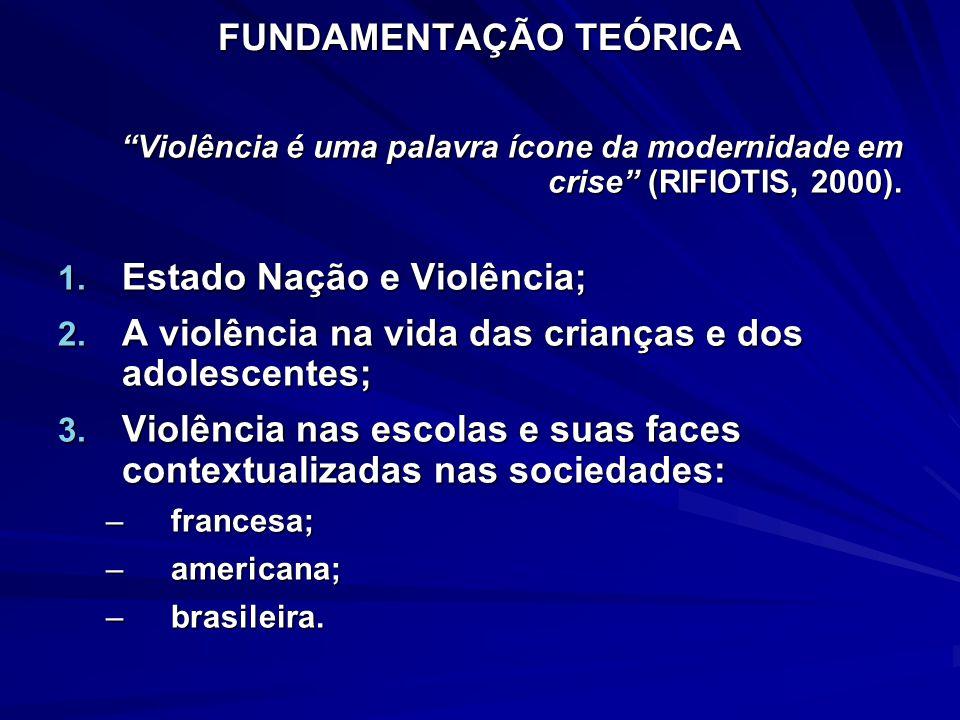 """FUNDAMENTAÇÃO TEÓRICA """"Violência é uma palavra ícone da modernidade em crise"""" (RIFIOTIS, 2000). 1. Estado Nação e Violência; 2. A violência na vida da"""