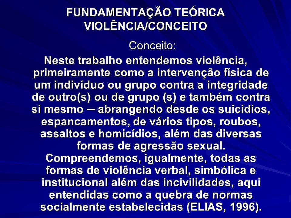FUNDAMENTAÇÃO TEÓRICA VIOLÊNCIA/CONCEITO Conceito: Conceito: Neste trabalho entendemos violência, primeiramente como a intervenção física de um indiví