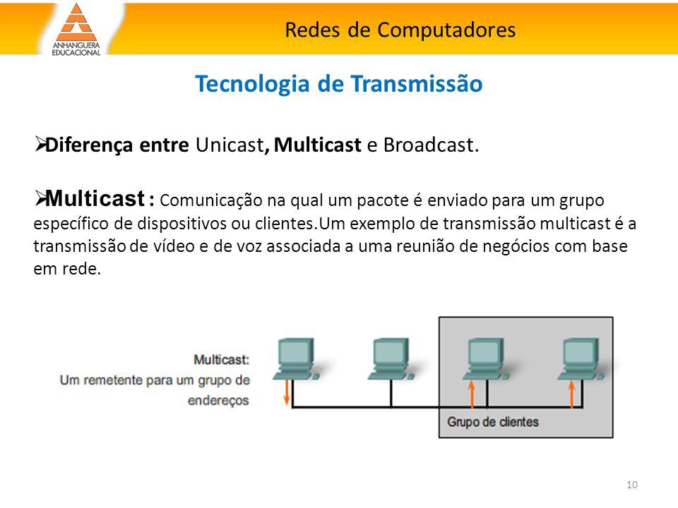 Redes de Computadores 10 Tecnologia de Transmissão  Diferença entre Unicast, Multicast e Broadcast.  Multicast : Comunicação na qual um pacote é env
