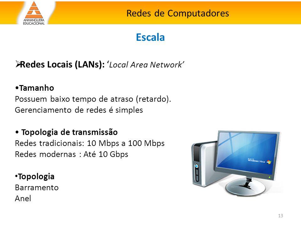 Redes de Computadores 13 Escala  Redes Locais (LANs): ' Local Area Network' Tamanho Possuem baixo tempo de atraso (retardo). Gerenciamento de redes é