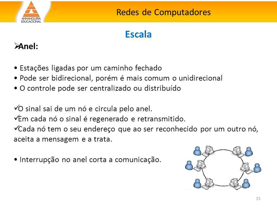 Redes de Computadores 15 Escala  Anel: Estações ligadas por um caminho fechado Pode ser bidirecional, porém é mais comum o unidirecional O controle p