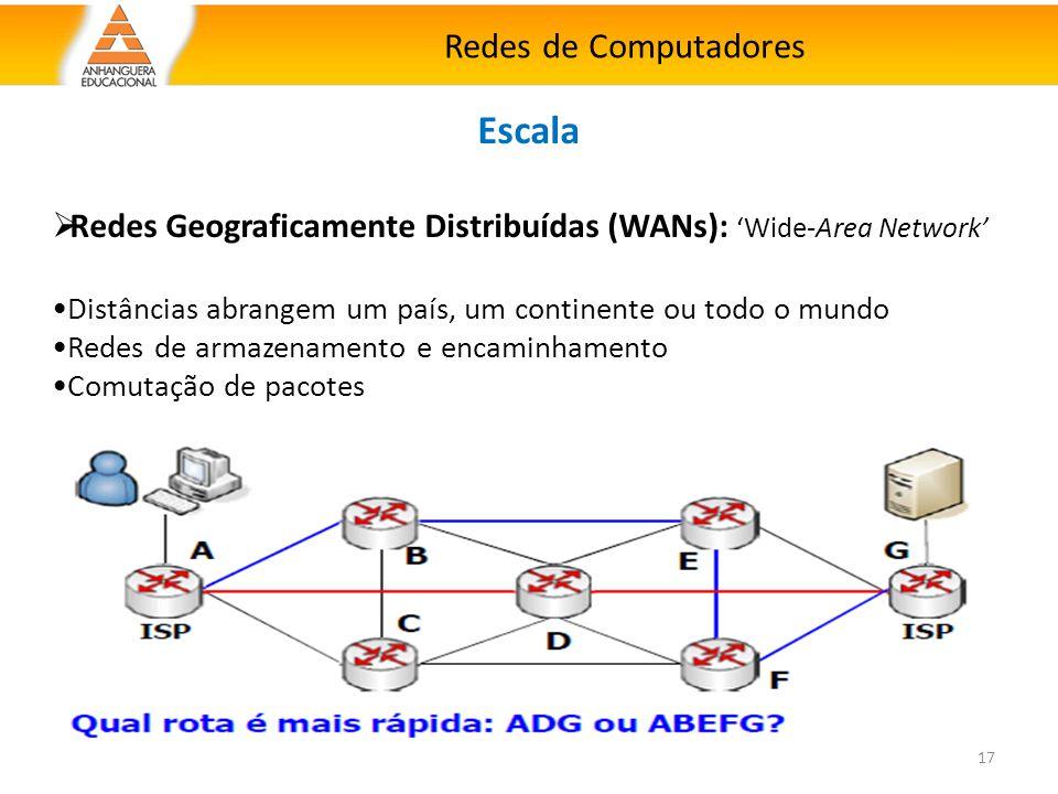 Redes de Computadores 17 Escala  Redes Geograficamente Distribuídas (WANs): 'Wide-Area Network' Distâncias abrangem um país, um continente ou todo o