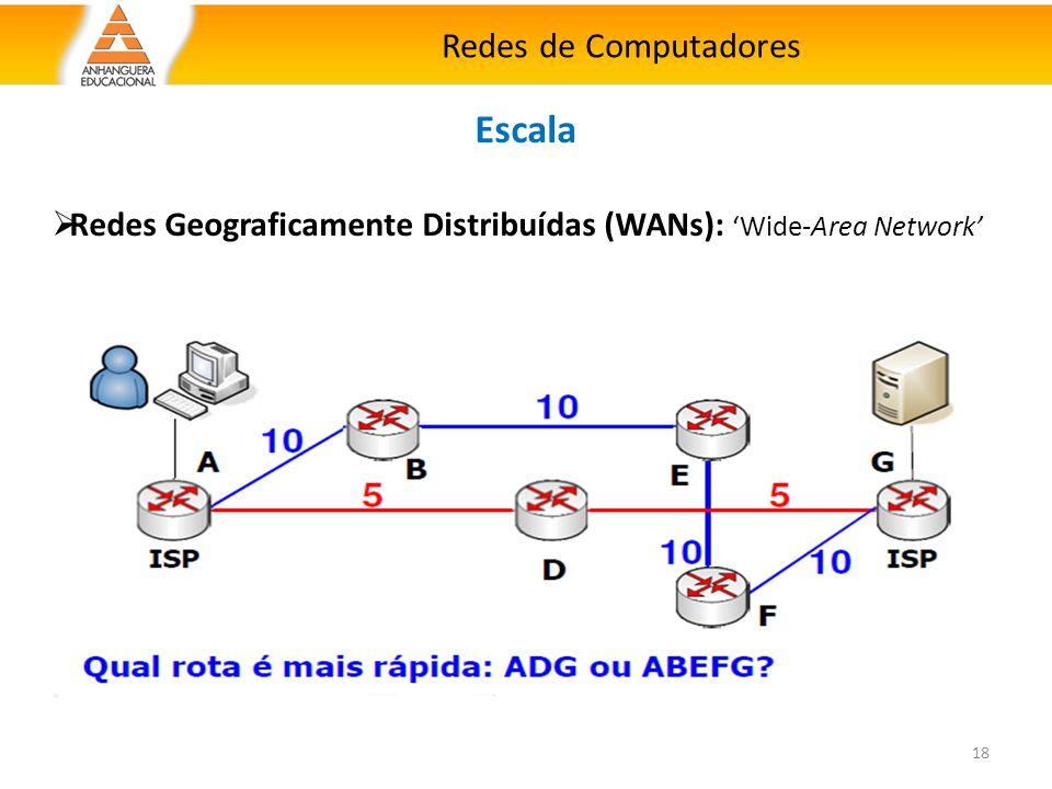 Redes de Computadores 18 Escala  Redes Geograficamente Distribuídas (WANs): 'Wide-Area Network'