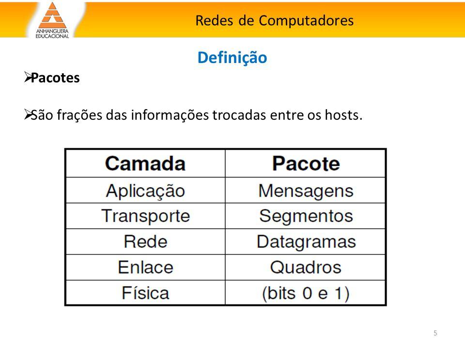 Redes de Computadores 5 Definição  Pacotes  São frações das informações trocadas entre os hosts.