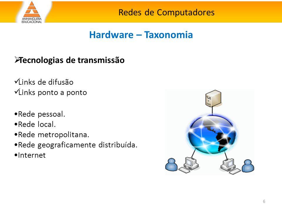 Redes de Computadores 6 Hardware – Taxonomia  Tecnologias de transmissão Links de difusão Links ponto a ponto Rede pessoal. Rede local. Rede metropol