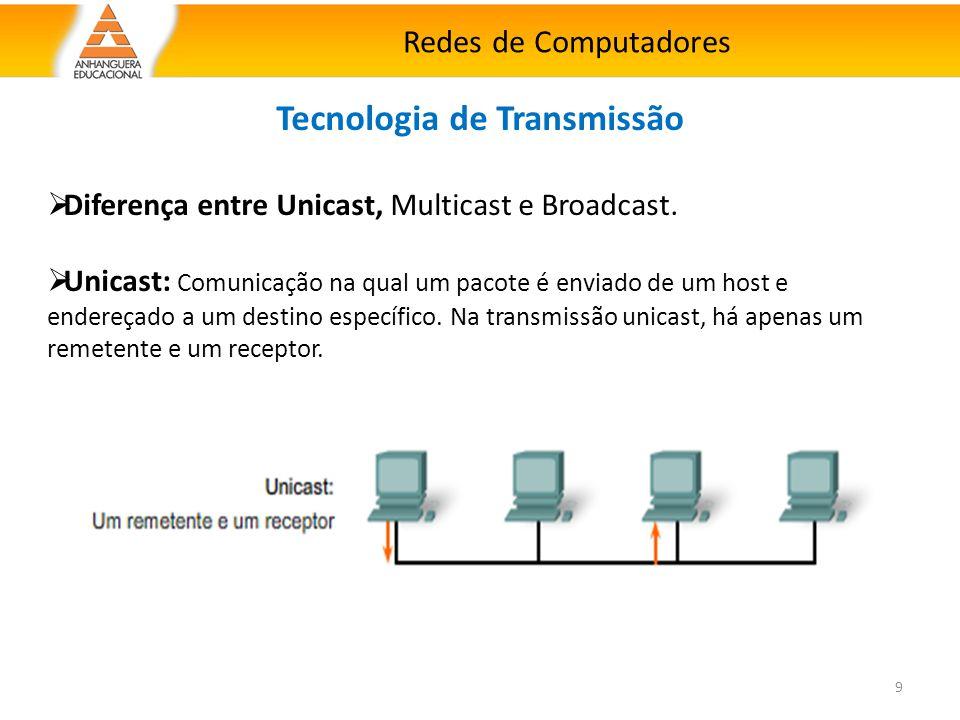 Redes de Computadores 9 Tecnologia de Transmissão  Diferença entre Unicast, Multicast e Broadcast.  Unicast: Comunicação na qual um pacote é enviado