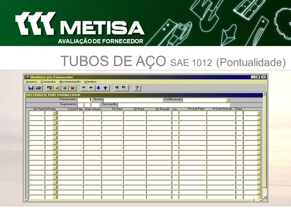 TUBOS DE AÇO SAE 1012 (Pontualidade) AVALIAÇÃO DE FORNECEDOR