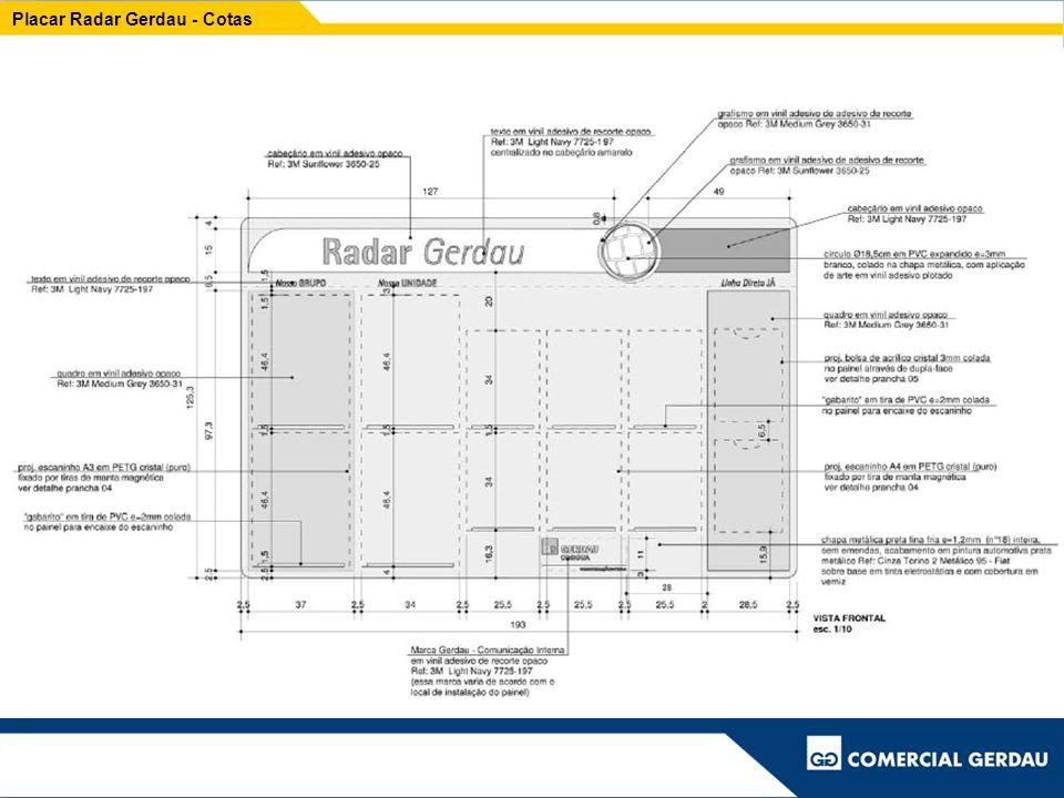 Placar Radar Gerdau - Cotas