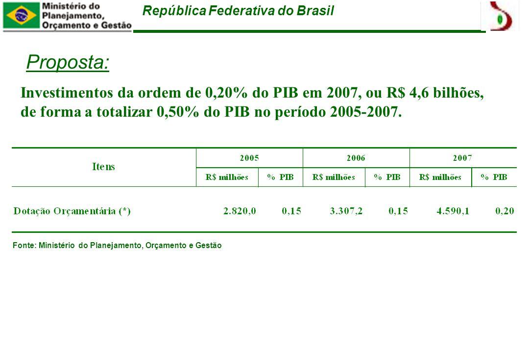 República Federativa do Brasil Proposta: Investimentos da ordem de 0,20% do PIB em 2007, ou R$ 4,6 bilhões, de forma a totalizar 0,50% do PIB no período 2005-2007.