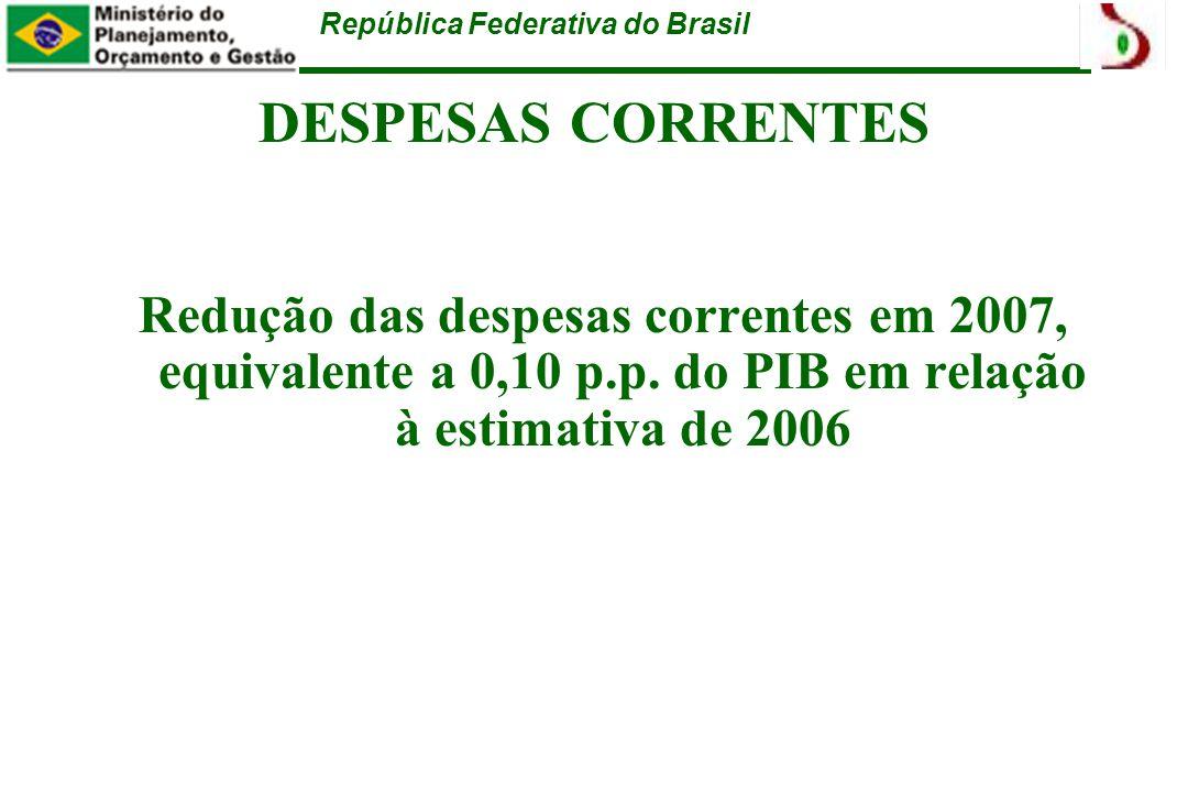 República Federativa do Brasil DESPESAS CORRENTES Redução das despesas correntes em 2007, equivalente a 0,10 p.p.
