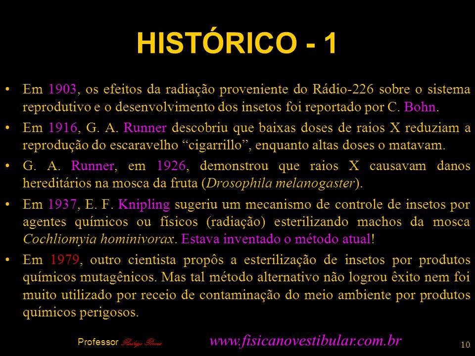 10 HISTÓRICO - 1 Em 1903, os efeitos da radiação proveniente do Rádio-226 sobre o sistema reprodutivo e o desenvolvimento dos insetos foi reportado po
