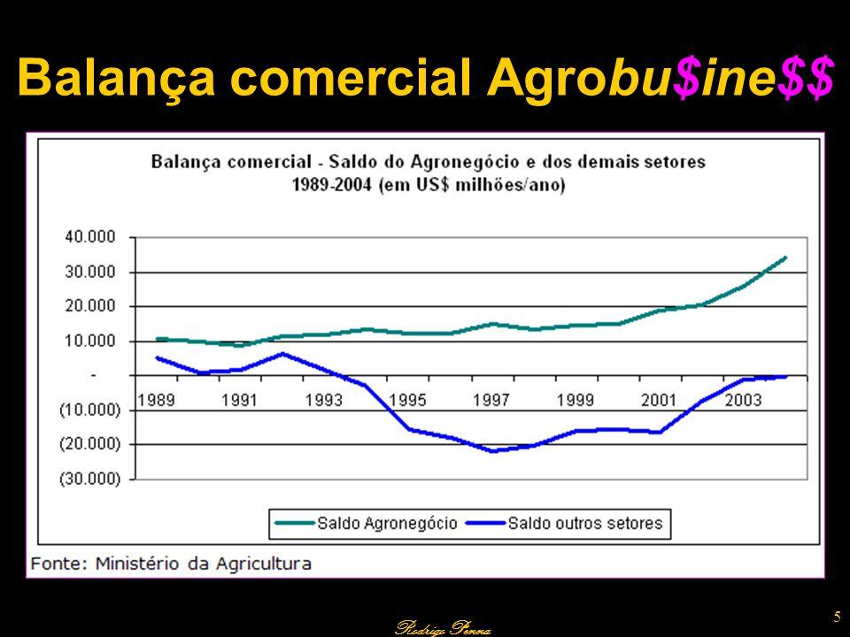 Rodrigo Penna Balança comercial Agrobu$ine$$ 5