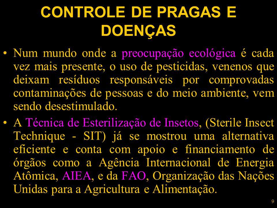 9 CONTROLE DE PRAGAS E DOENÇAS Num mundo onde a preocupação ecológica é cada vez mais presente, o uso de pesticidas, venenos que deixam resíduos respo