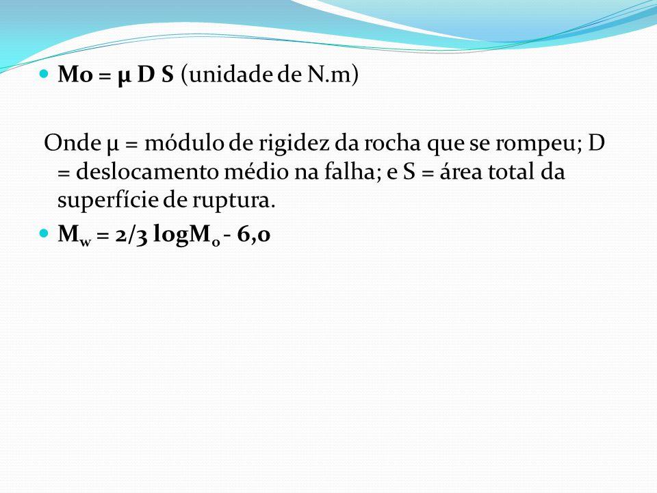 Mo = μ D S (unidade de N.m) Onde μ = módulo de rigidez da rocha que se rompeu; D = deslocamento médio na falha; e S = área total da superfície de rupt