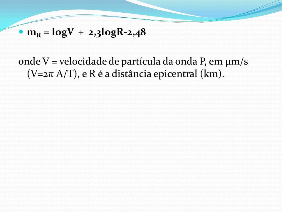 m R = logV + 2,3logR-2,48 onde V = velocidade de partícula da onda P, em μm/s (V=2π A/T), e R é a distância epicentral (km).