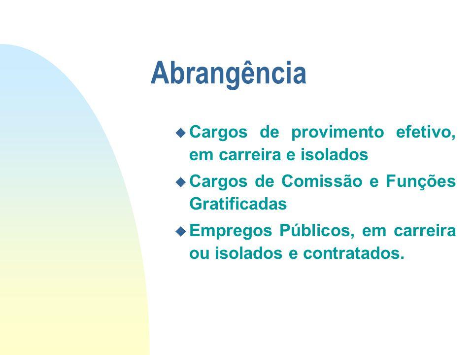 Abrangência u Cargos de provimento efetivo, em carreira e isolados u Cargos de Comissão e Funções Gratificadas u Empregos Públicos, em carreira ou iso