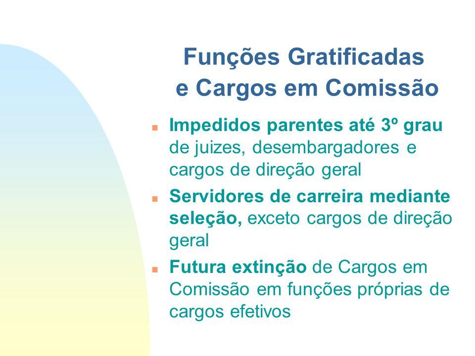 Funções Gratificadas e Cargos em Comissão n Impedidos parentes até 3º grau de juizes, desembargadores e cargos de direção geral n Servidores de carrei