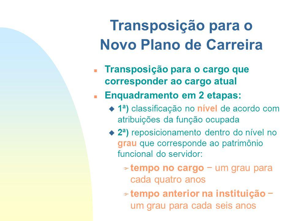 Transposição para o Novo Plano de Carreira n Transposição para o cargo que corresponder ao cargo atual n Enquadramento em 2 etapas: u 1ª) classificaçã