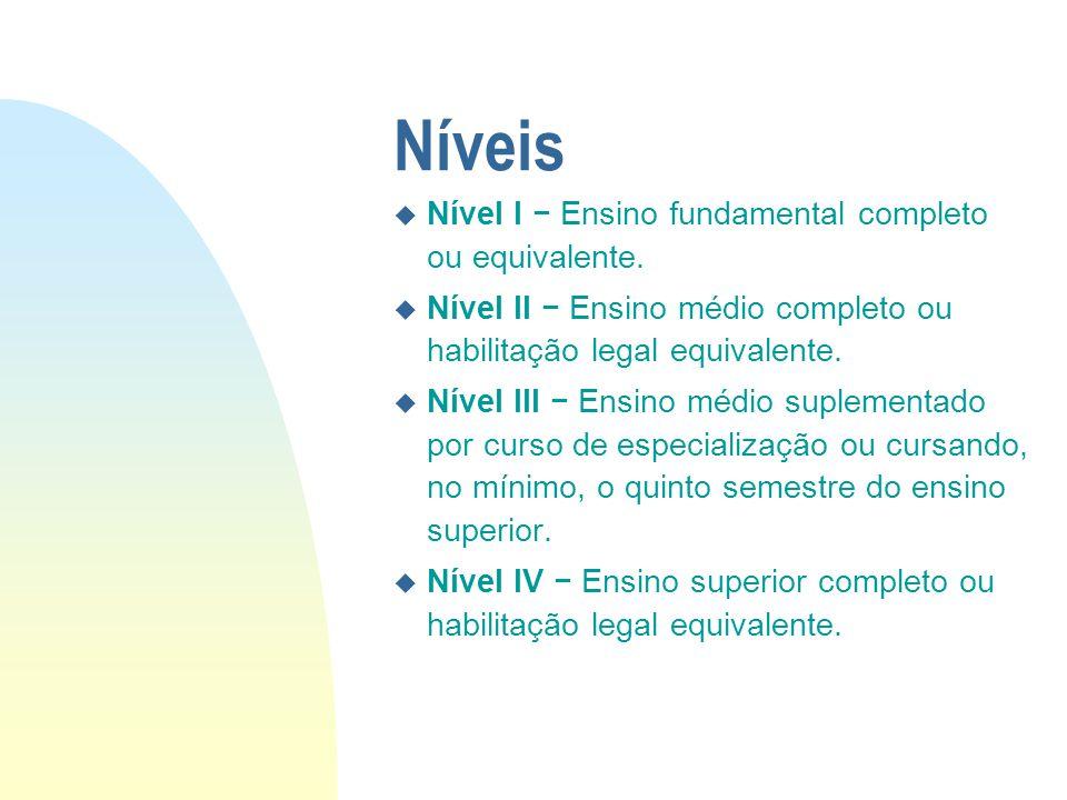 Níveis u Nível I − Ensino fundamental completo ou equivalente. u Nível II − Ensino médio completo ou habilitação legal equivalente. u Nível III − Ensi