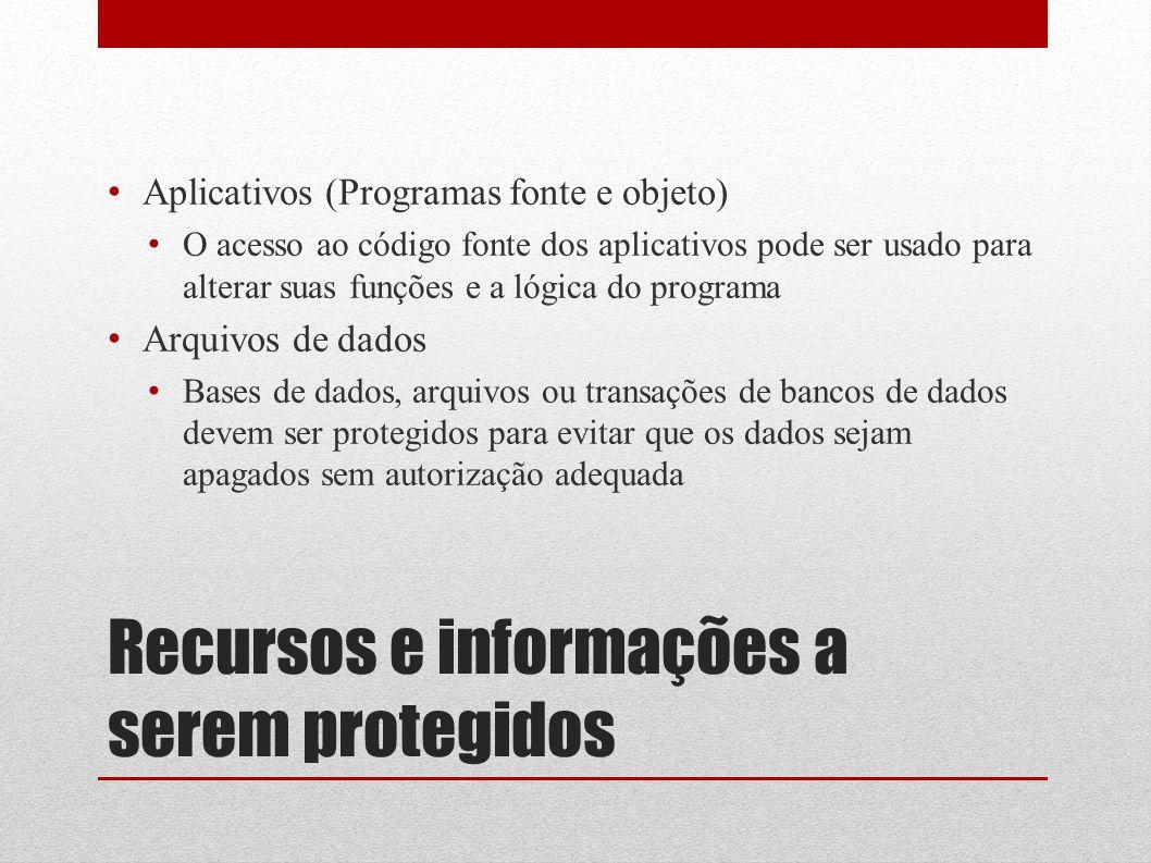 Recursos e informações a serem protegidos Aplicativos (Programas fonte e objeto) O acesso ao código fonte dos aplicativos pode ser usado para alterar