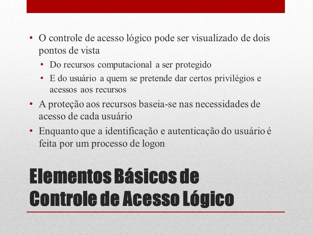 Elementos Básicos de Controle de Acesso Lógico O controle de acesso lógico pode ser visualizado de dois pontos de vista Do recursos computacional a se