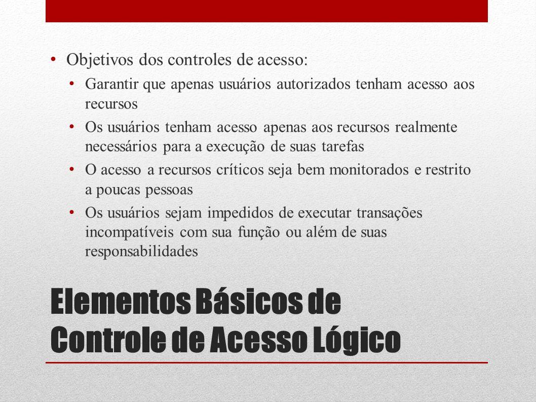 Elementos Básicos de Controle de Acesso Lógico Objetivos dos controles de acesso: Garantir que apenas usuários autorizados tenham acesso aos recursos