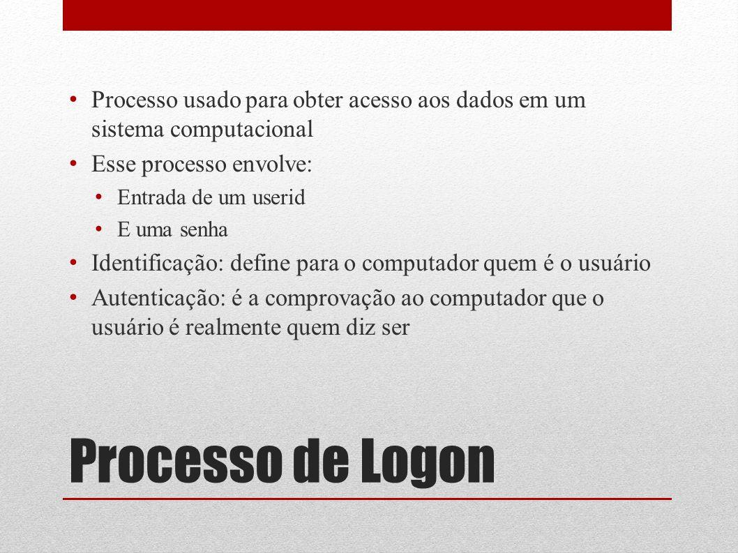 Processo de Logon Processo usado para obter acesso aos dados em um sistema computacional Esse processo envolve: Entrada de um userid E uma senha Ident