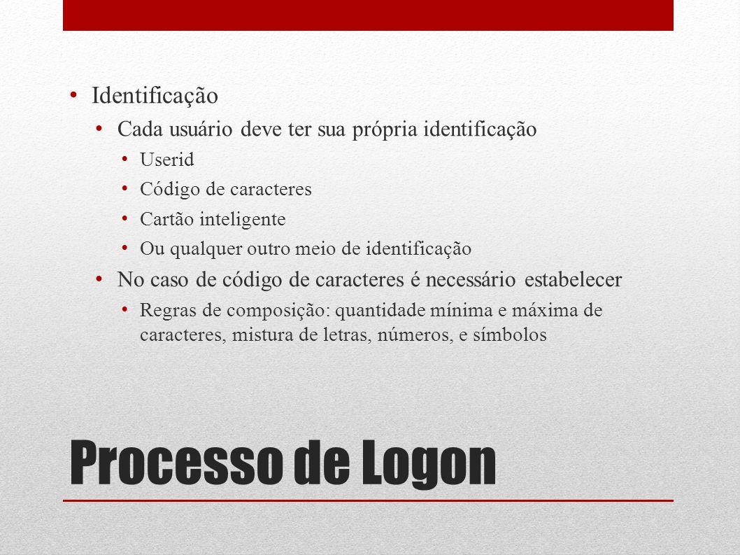 Processo de Logon Identificação Cada usuário deve ter sua própria identificação Userid Código de caracteres Cartão inteligente Ou qualquer outro meio