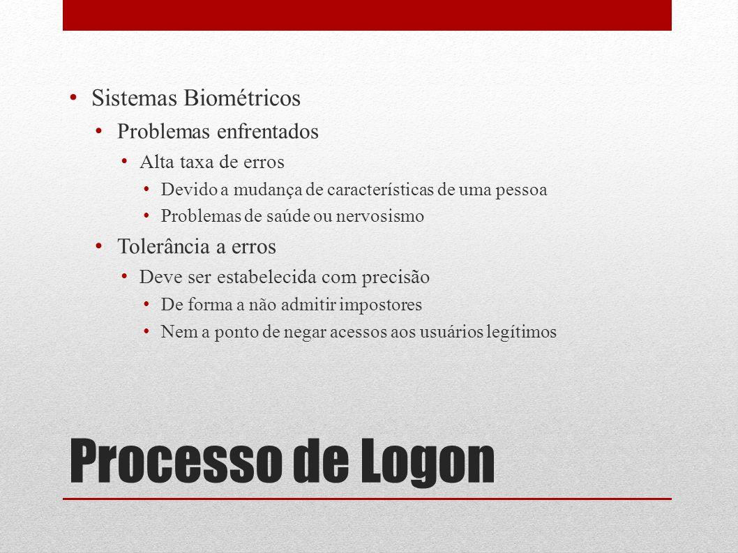 Processo de Logon Sistemas Biométricos Problemas enfrentados Alta taxa de erros Devido a mudança de características de uma pessoa Problemas de saúde o