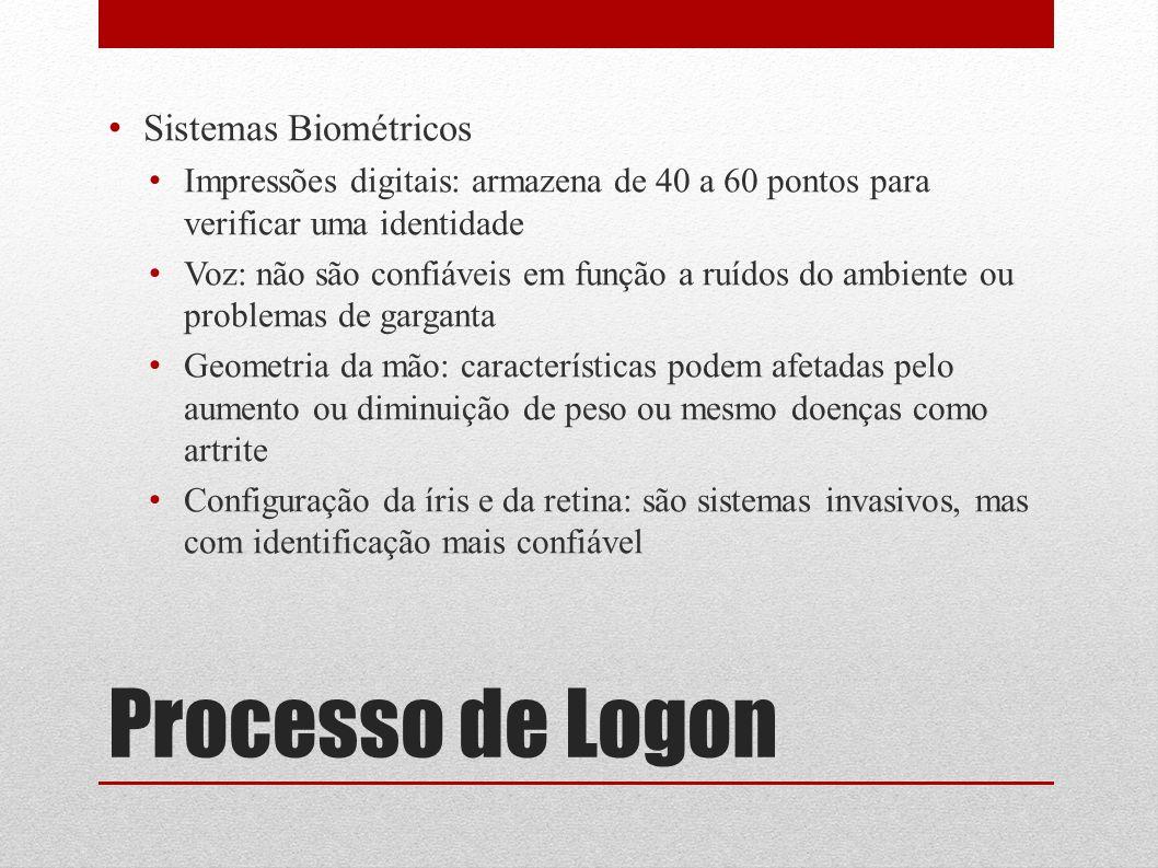 Processo de Logon Sistemas Biométricos Impressões digitais: armazena de 40 a 60 pontos para verificar uma identidade Voz: não são confiáveis em função