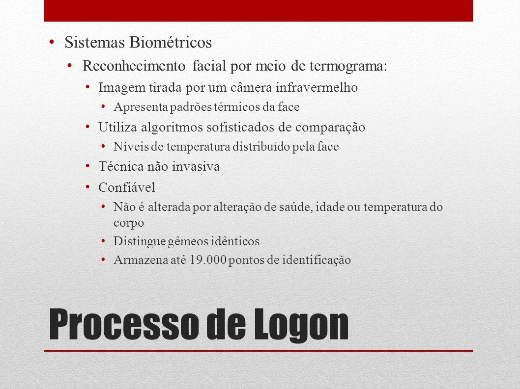 Processo de Logon Sistemas Biométricos Reconhecimento facial por meio de termograma: Imagem tirada por um câmera infravermelho Apresenta padrões térmi