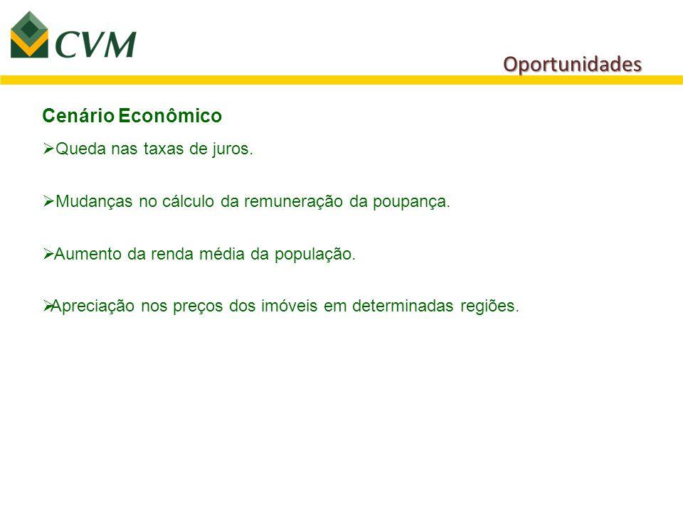 Oportunidades Cenário Econômico  Queda nas taxas de juros.  Mudanças no cálculo da remuneração da poupança.  Aumento da renda média da população. 