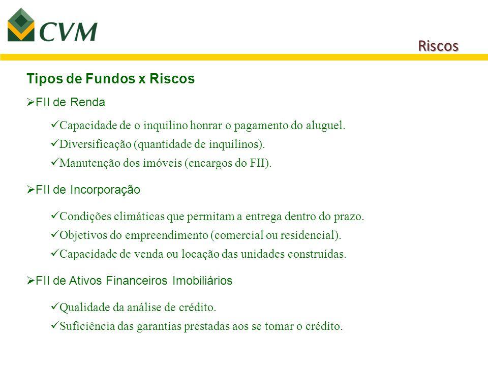 Riscos Tipos de Fundos x Riscos  FII de Renda Capacidade de o inquilino honrar o pagamento do aluguel. Diversificação (quantidade de inquilinos). Man