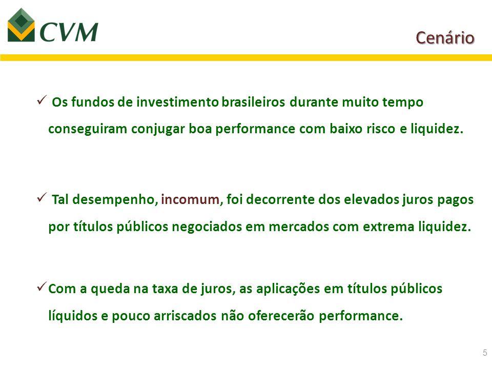 Cenário Os fundos de investimento brasileiros durante muito tempo conseguiram conjugar boa performance com baixo risco e liquidez. Tal desempenho, inc