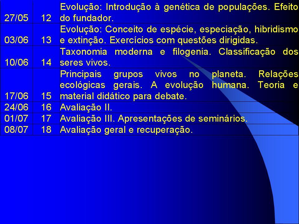 3.Biogênese e abiogênese. 1.