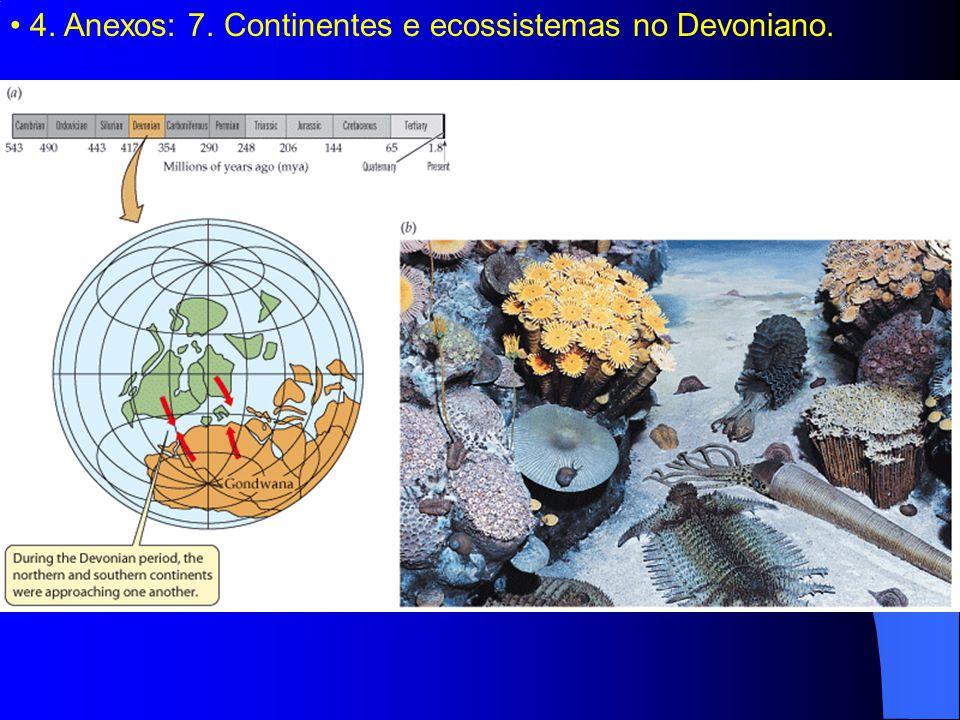 4. Anexos: 7. Continentes e ecossistemas no Devoniano.