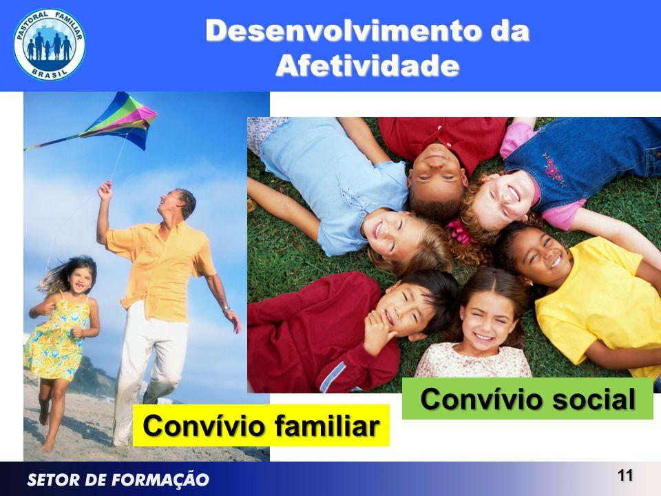 Desenvolvimento da Afetividade 11 Convívio social Convívio familiar