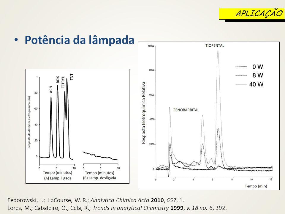 Potência da lâmpada Fedorowski, J.; LaCourse, W. R.; Analytica Chimica Acta 2010, 657, 1. Lores, M.; Cabaleiro, O.; Cela, R.; Trends in analytical Che