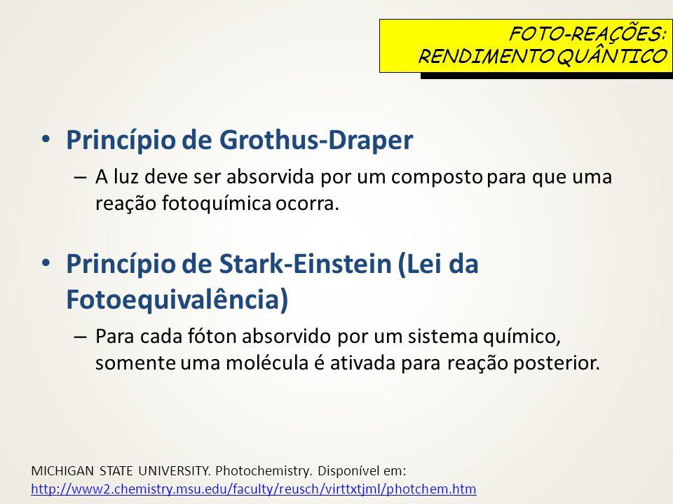 Princípio de Grothus-Draper – A luz deve ser absorvida por um composto para que uma reação fotoquímica ocorra. Princípio de Stark-Einstein (Lei da Fot