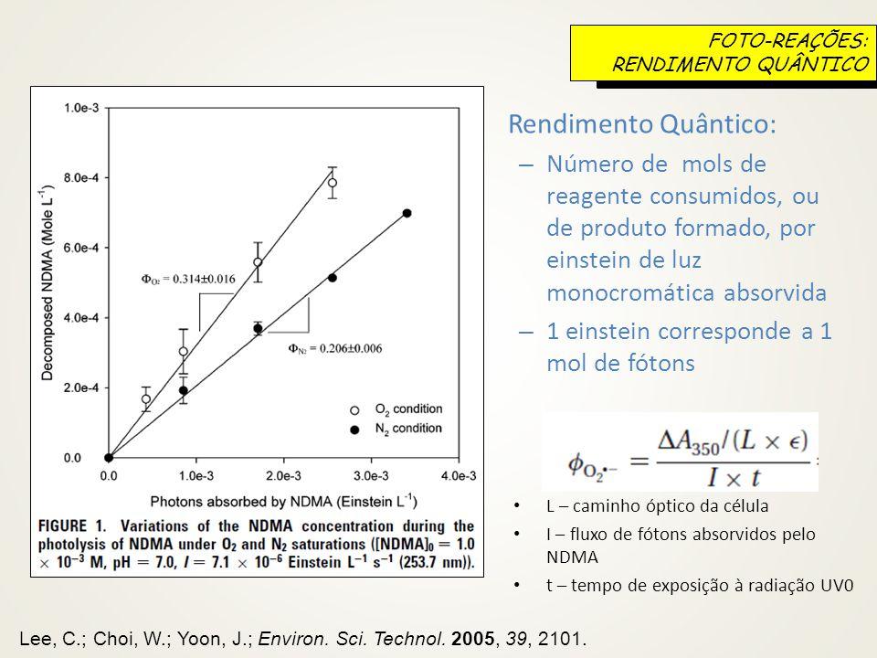 Rendimento Quântico: – Número de mols de reagente consumidos, ou de produto formado, por einstein de luz monocromática absorvida – 1 einstein correspo