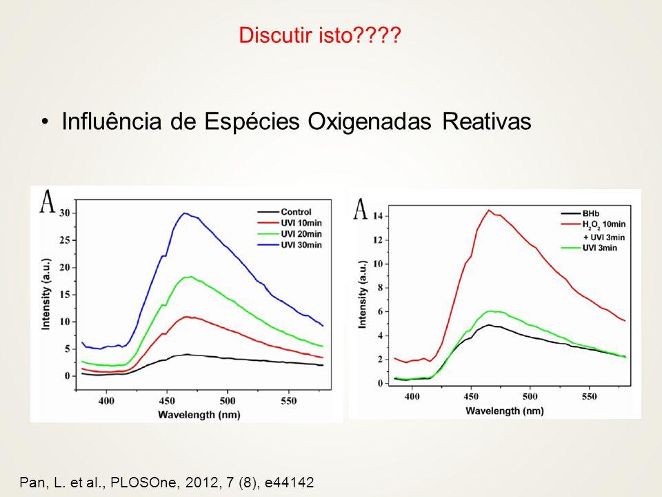 Influência de Espécies Oxigenadas Reativas Pan, L. et al., PLOSOne, 2012, 7 (8), e44142 Discutir isto????