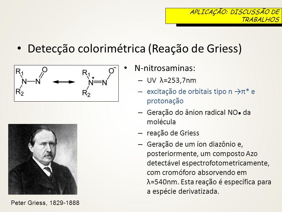Detecção colorimétrica (Reação de Griess) N-nitrosaminas: – UV λ=253,7nm – excitação de orbitais tipo n →π* e protonação – Geração do ânion radical NO
