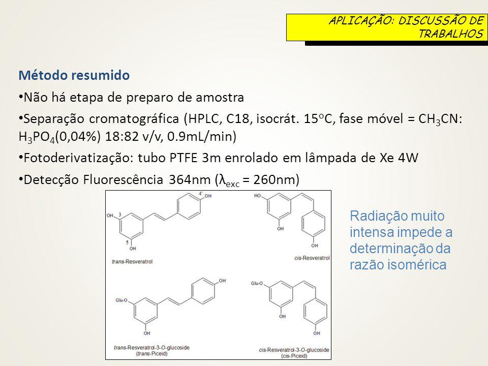 Método resumido Não há etapa de preparo de amostra Separação cromatográfica (HPLC, C18, isocrát. 15 o C, fase móvel = CH 3 CN: H 3 PO 4 (0,04%) 18:82