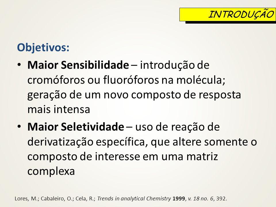Comparação Ratola, N., Faria, J.L., and Alves, A., Food Technol.