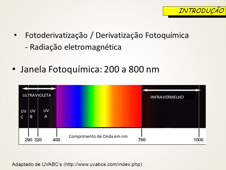 Janela Fotoquímica: 200 a 800 nm Adaptado de UVABC's (http://www.uvabcs.com/index.php) Fotoderivatização / Derivatização Fotoquímica - Radiação eletro
